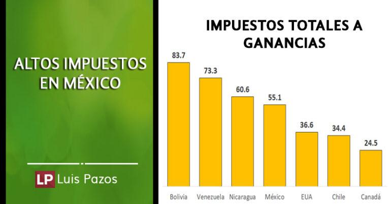 Altos impuestos en México
